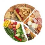 istock_food-pyramid