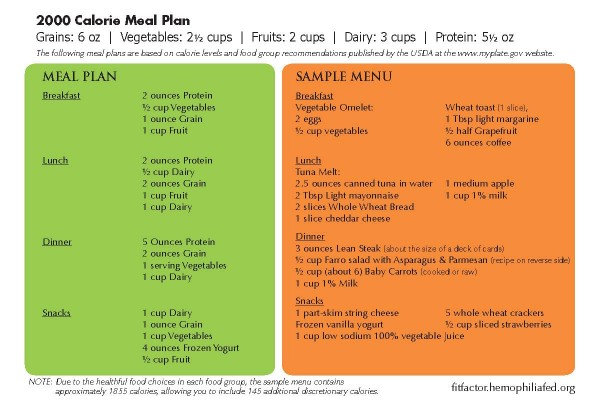 Image Result For Mens Health Meal Plan