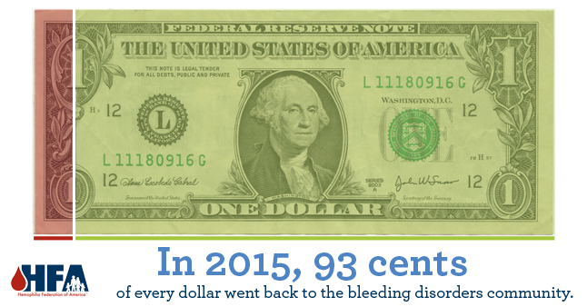 2015_dollar-stat