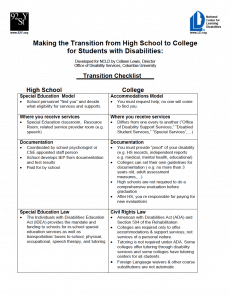 Making the Transition from High School to College Checklist_IMAGE