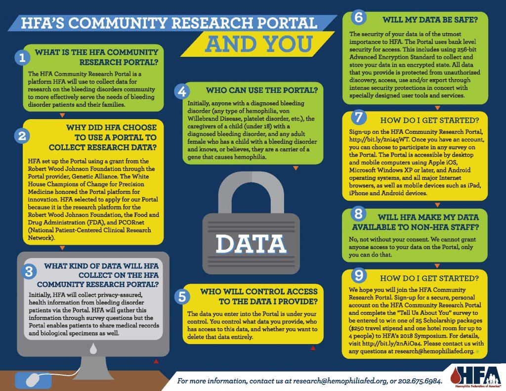 Peer_Portal_Infographic_2-01