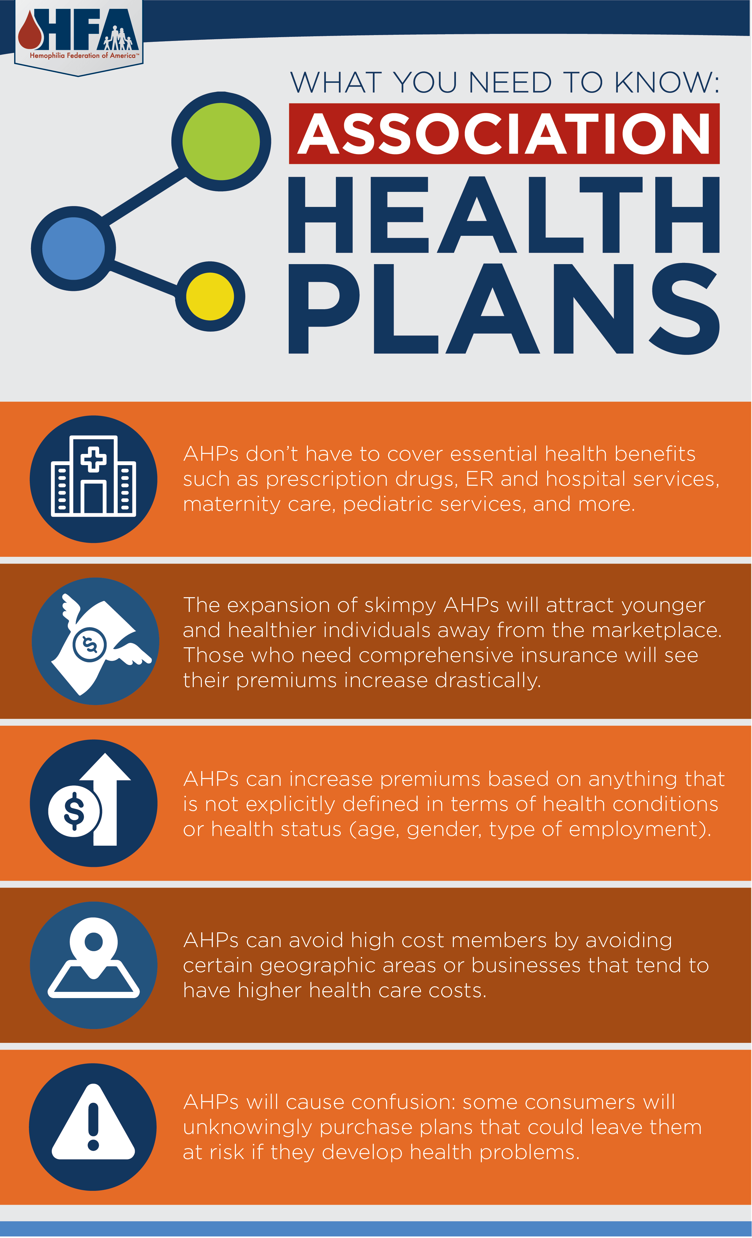 word from washington: association health plans infographic