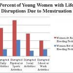 CDC_women with bleeding disorders