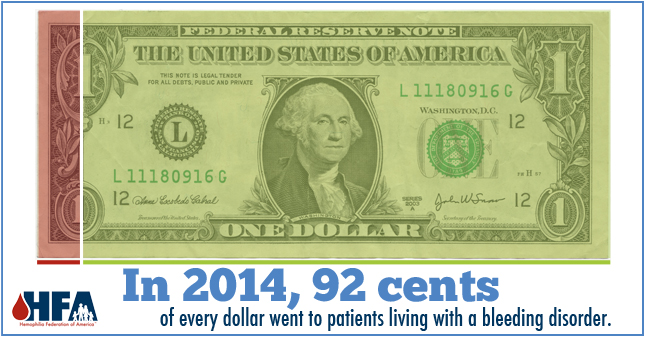 dollar-stat