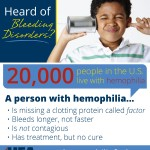 hemophilia_awareness_card_jpg