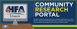 HFA Community Research Portal