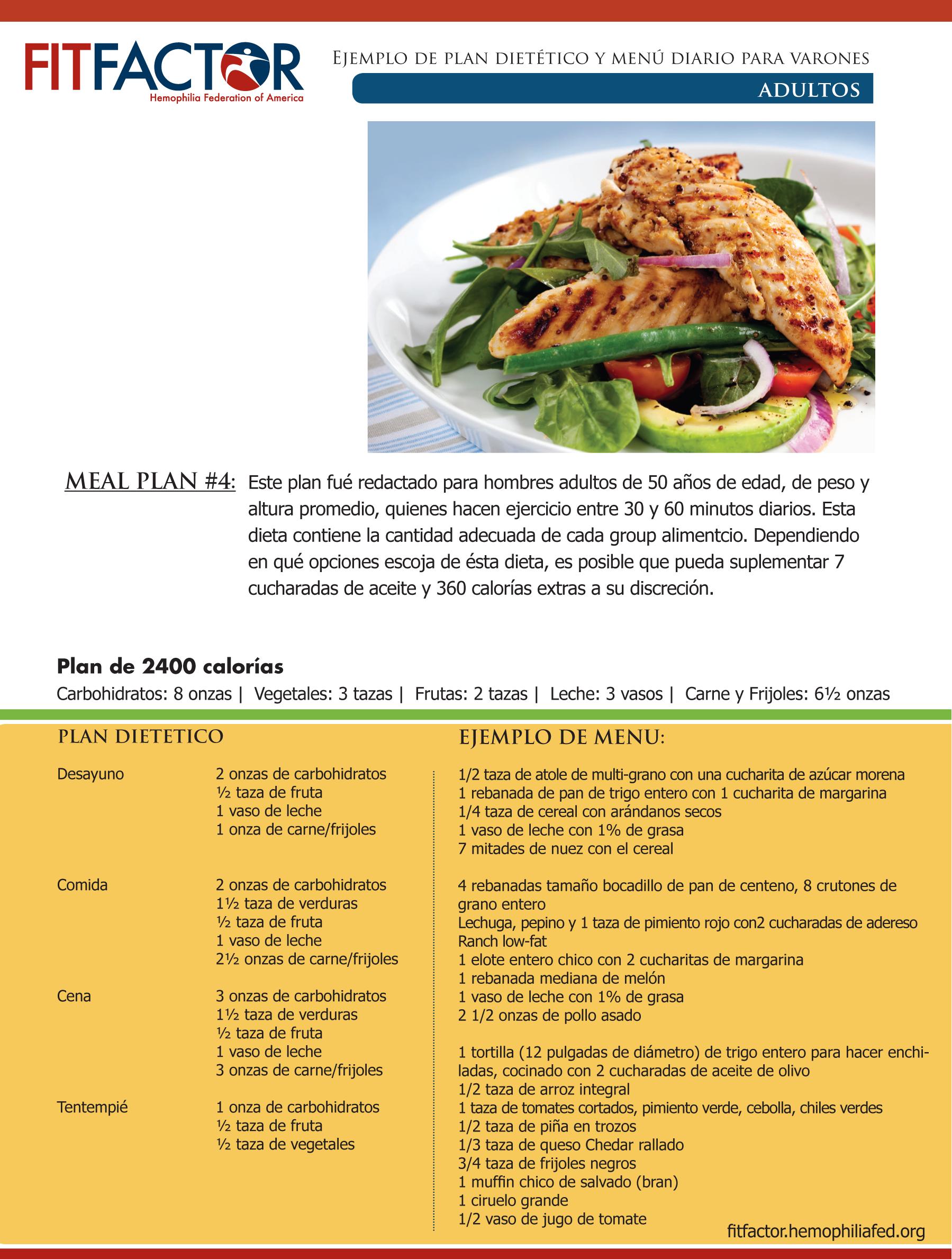 ejemplo de plan dietético y menú diario para hombres - hemophilia